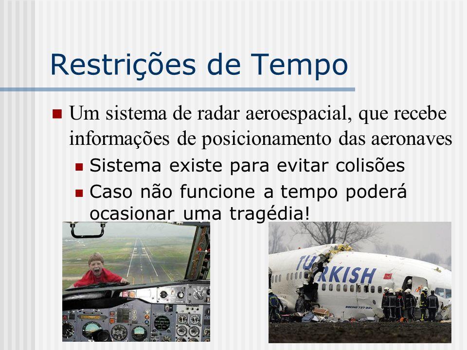 Restrições de Tempo Um sistema de radar aeroespacial, que recebe informações de posicionamento das aeronaves Sistema existe para evitar colisões Caso