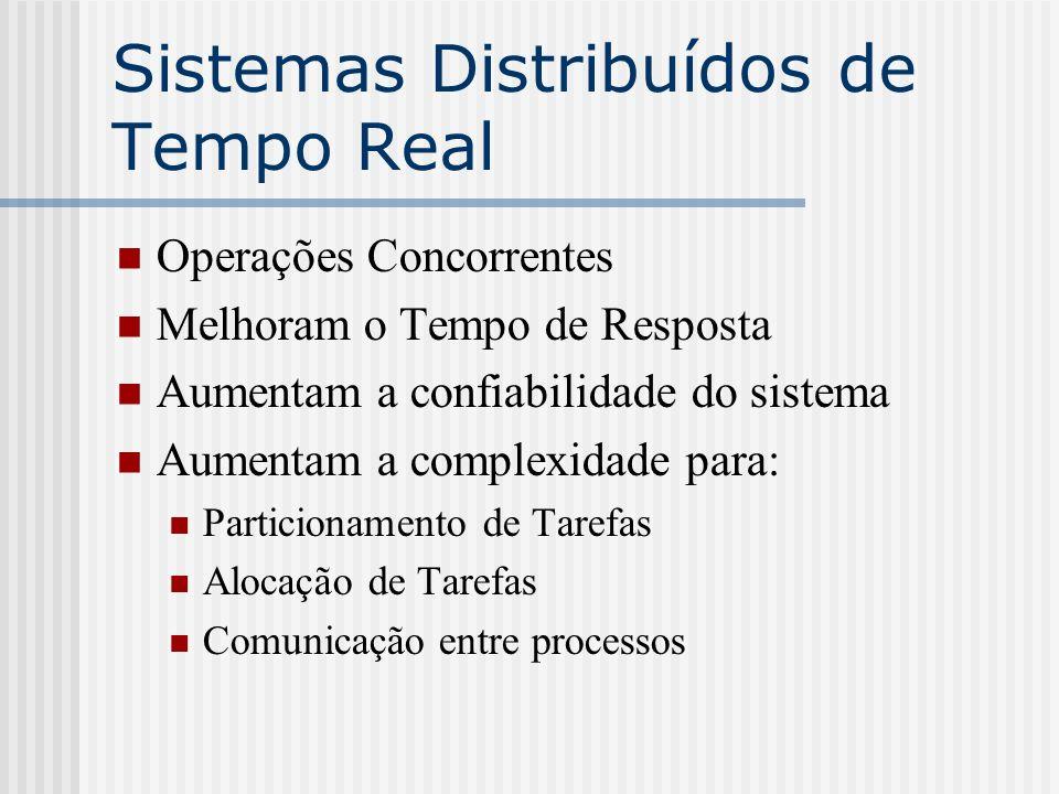 Sistemas Distribuídos de Tempo Real Operações Concorrentes Melhoram o Tempo de Resposta Aumentam a confiabilidade do sistema Aumentam a complexidade p