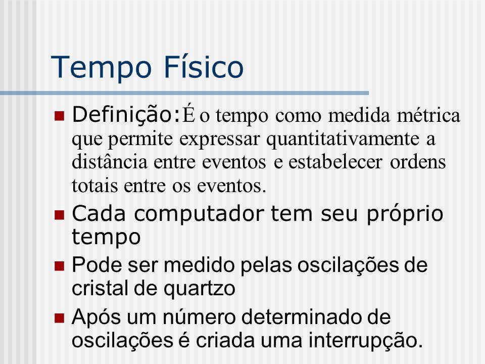 Tempo Físico Definição: É o tempo como medida métrica que permite expressar quantitativamente a distância entre eventos e estabelecer ordens totais en