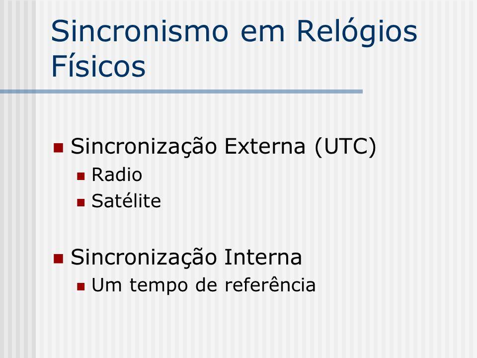 Sincronismo em Relógios Físicos Sincronização Externa (UTC) Radio Satélite Sincronização Interna Um tempo de referência