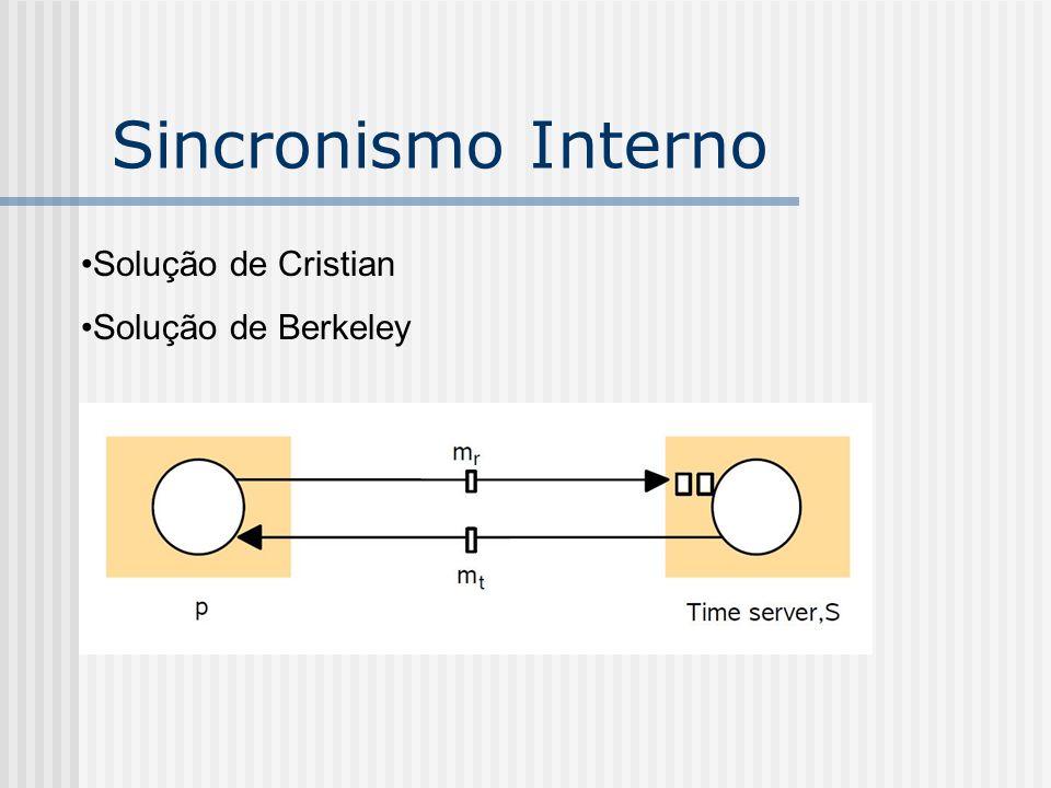 Sistemas Distribuídos de Tempo Real Operações Concorrentes Melhoram o Tempo de Resposta Aumentam a confiabilidade do sistema Aumentam a complexidade para: Particionamento de Tarefas Alocação de Tarefas Comunicação entre processos