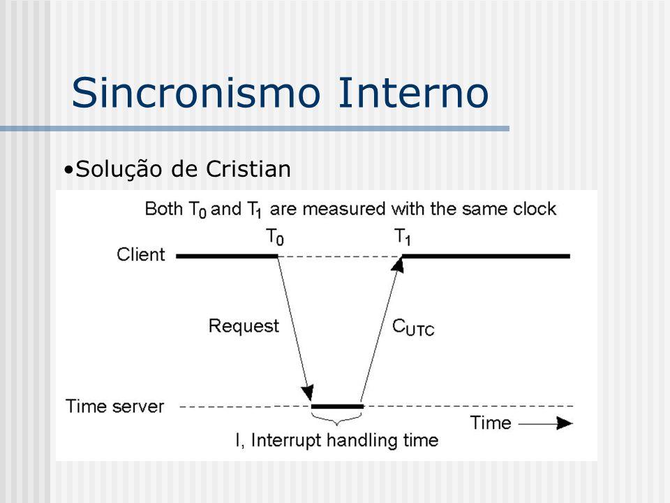 Sistemas Distribuídos de Tempo Real Operação contínua Restrições de tempo severas Interação assíncrona entre processos Atrasos de comunicação e race conditions Resultados não determinísticos Estado global Múltiplas threads de interação de processos