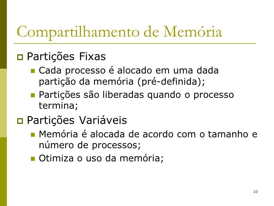 10 Compartilhamento de Memória Partições Fixas Cada processo é alocado em uma dada partição da memória (pré-definida); Partições são liberadas quando