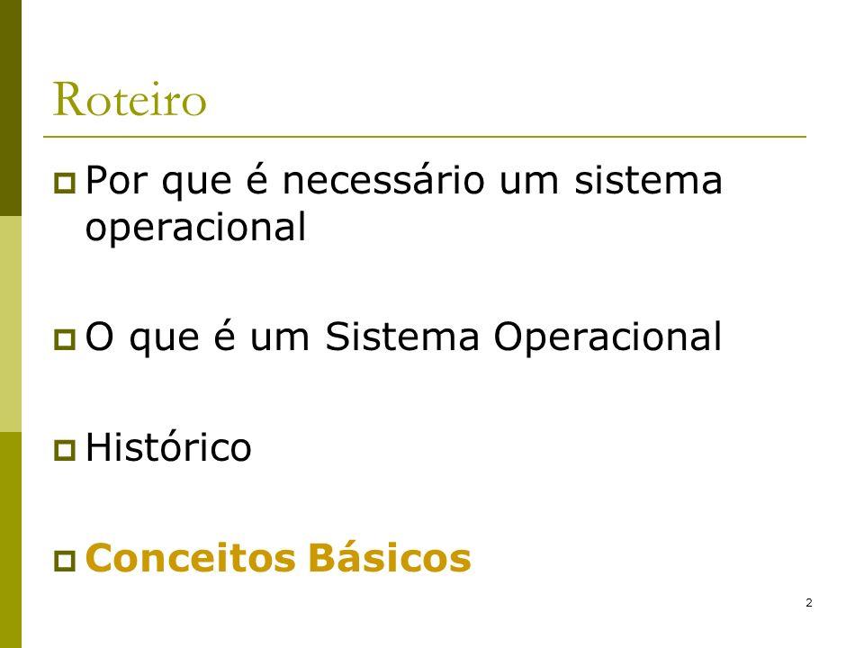 3 Conceitos Básicos de Sistemas Operacionais Principais conceitos: Processo; Memória; Chamadas de Sistema;