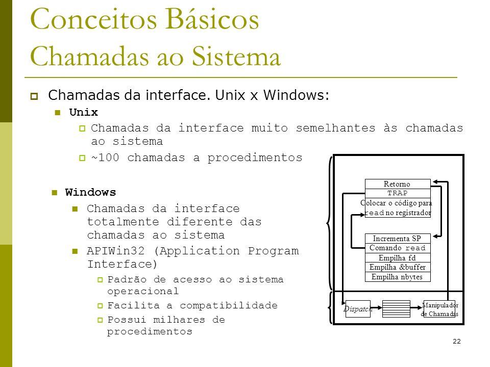 22 Conceitos Básicos Chamadas ao Sistema Chamadas da interface. Unix x Windows: Unix Chamadas da interface muito semelhantes às chamadas ao sistema ~1