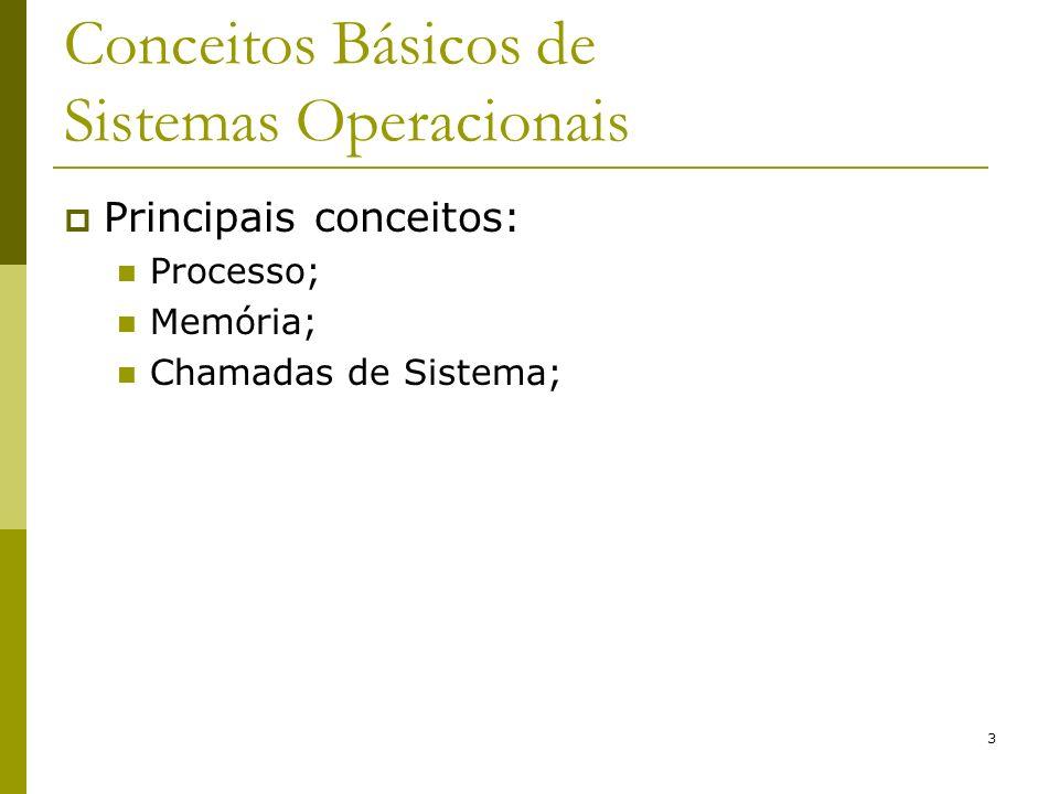4 Processos chave Processo: chave do SO; Caracterizado por programas em execução; Cada processo possui: Um espaço de endereço; Uma lista de alocação de memória (mínimo, máximo); Um conjunto de registradores (contador de programa); O Sistema Operacional controla todos os processos;