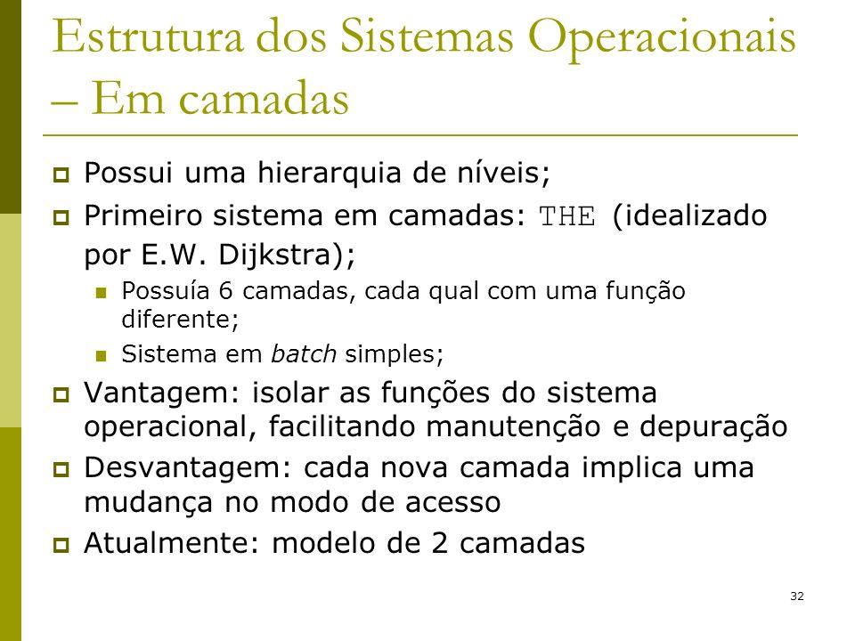 32 Estrutura dos Sistemas Operacionais – Em camadas Possui uma hierarquia de níveis; Primeiro sistema em camadas: THE (idealizado por E.W. Dijkstra);