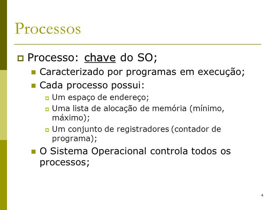 4 Processos chave Processo: chave do SO; Caracterizado por programas em execução; Cada processo possui: Um espaço de endereço; Uma lista de alocação d