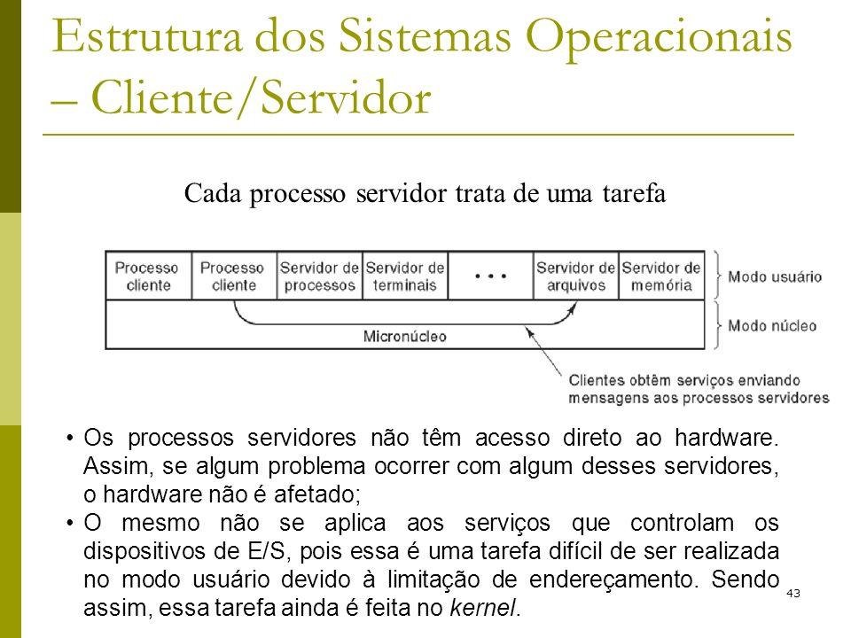 43 Estrutura dos Sistemas Operacionais – Cliente/Servidor Cada processo servidor trata de uma tarefa Os processos servidores não têm acesso direto ao
