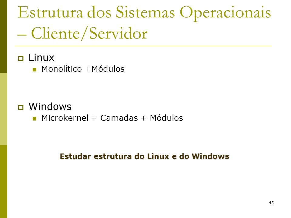 45 Estrutura dos Sistemas Operacionais – Cliente/Servidor Linux Monolítico +Módulos Windows Microkernel + Camadas + Módulos Estudar estrutura do Linux