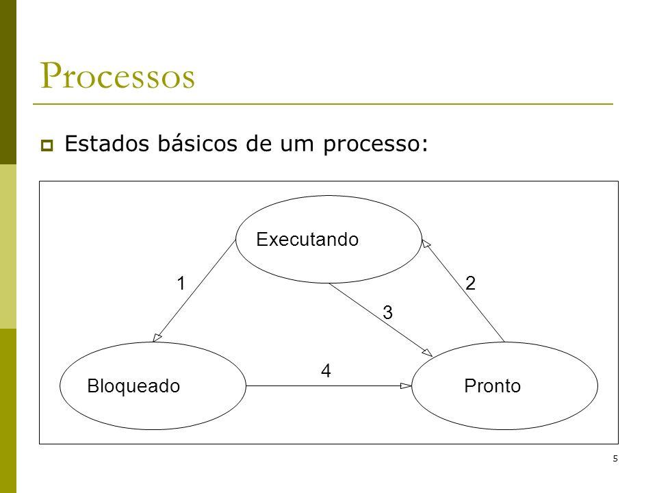 6 Processos Ex.: processo bloqueado (suspenso) Quando o SO suspende um processo P1 temporariamente para executar um processo P2, o processo P1 deve ser reiniciado exatamente no mesmo estado no qual estava ao ser suspenso.