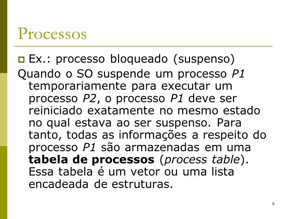 6 Processos Ex.: processo bloqueado (suspenso) Quando o SO suspende um processo P1 temporariamente para executar um processo P2, o processo P1 deve se
