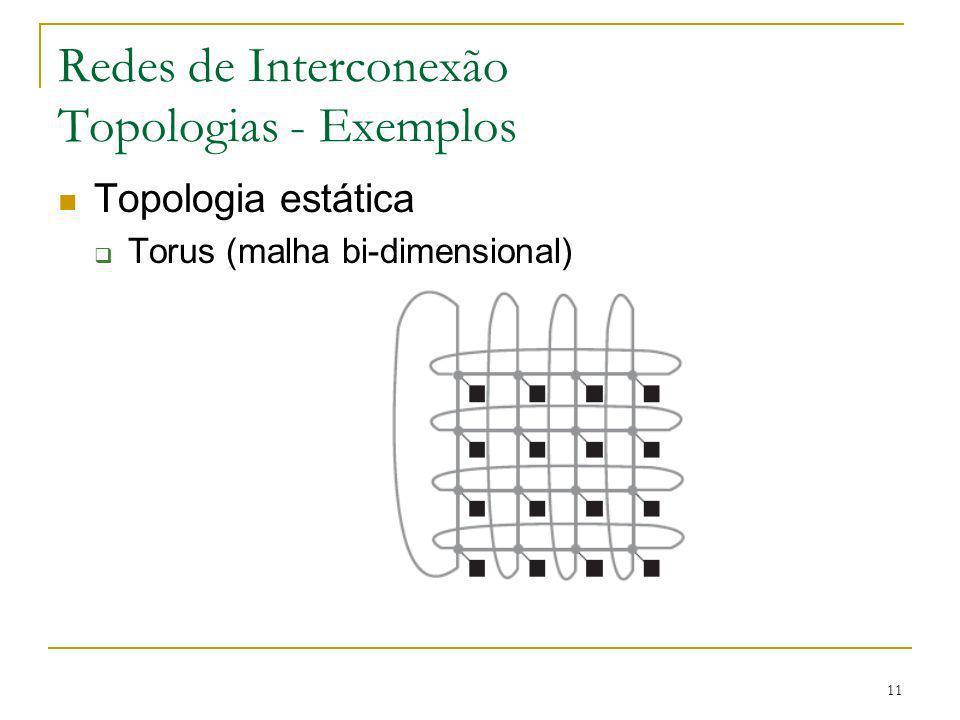 11 Redes de Interconexão Topologias - Exemplos Topologia estática Torus (malha bi-dimensional)