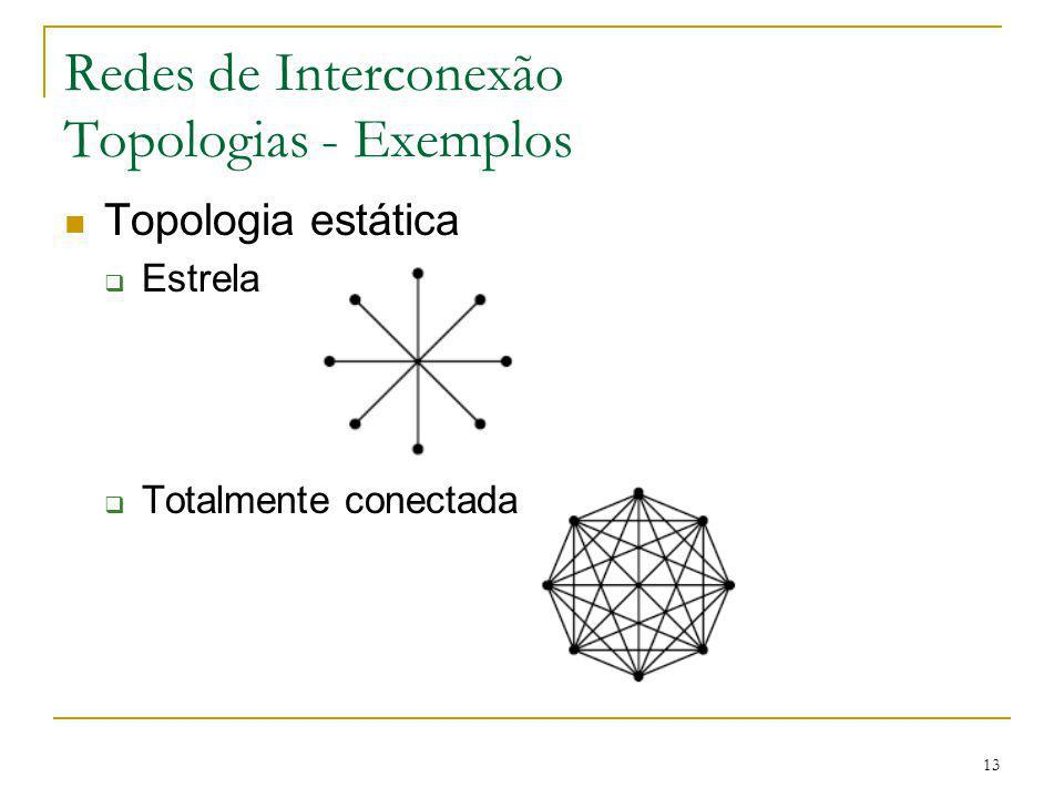 14 Redes de Interconexão Topologias - Comparações Número ligaçõesGrau do nóDiâmetro Aneln2n/2 Estrelann – 12 Totalmente conectada (n 2 – n)/2n – 11