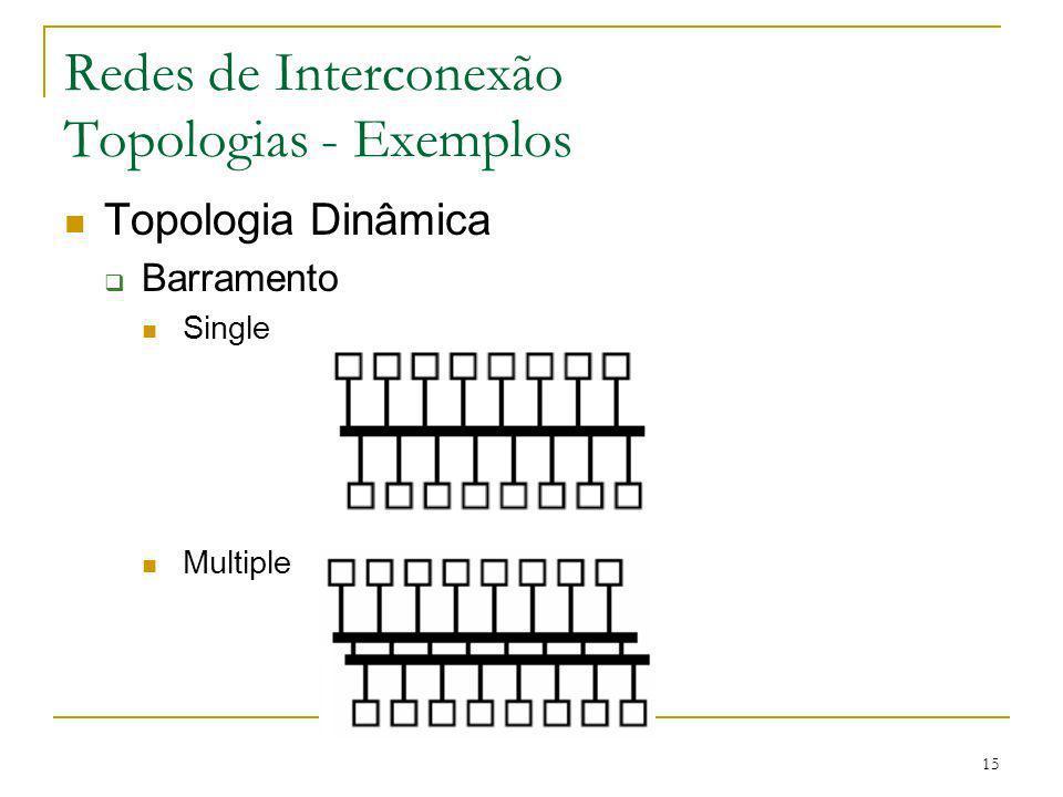 15 Redes de Interconexão Topologias - Exemplos Topologia Dinâmica Barramento Single Multiple