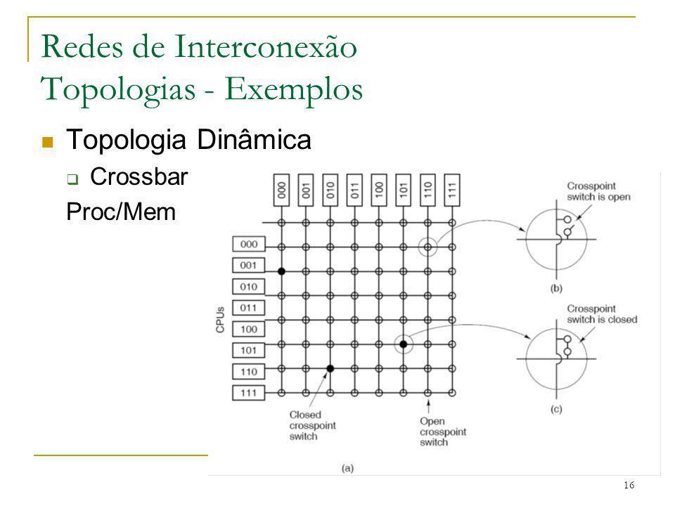 17 Redes de Interconexão Topologias - Exemplos Topologia Dinâmica Crossbar Proc/Proc