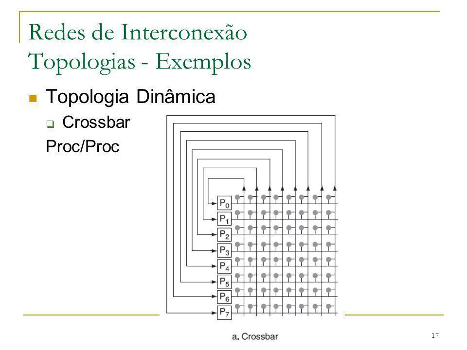 18 Redes de Interconexão Topologias - Exemplos Topologia Dinâmica Omega (Multistage) – Proc/Mem