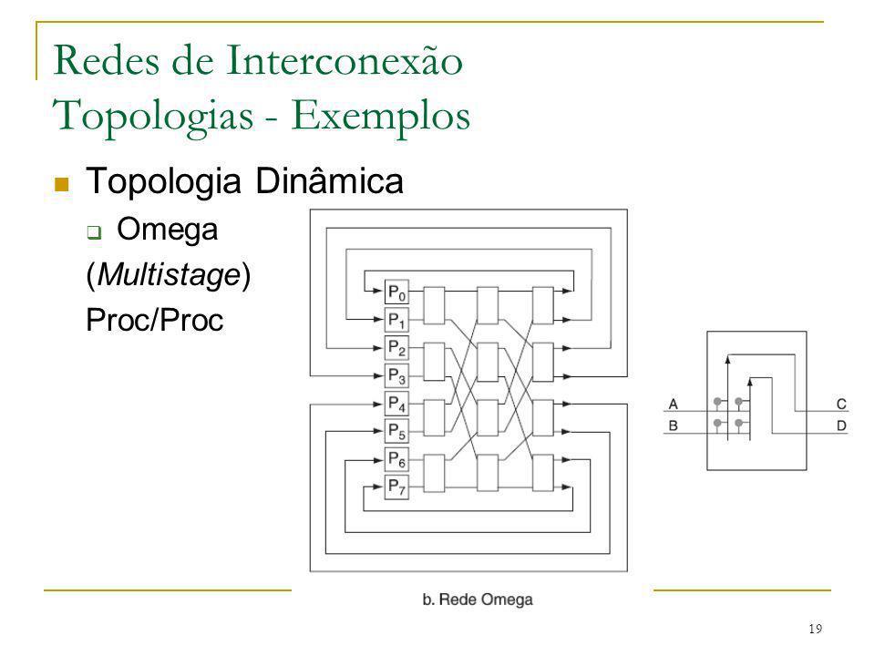 19 Redes de Interconexão Topologias - Exemplos Topologia Dinâmica Omega (Multistage) Proc/Proc