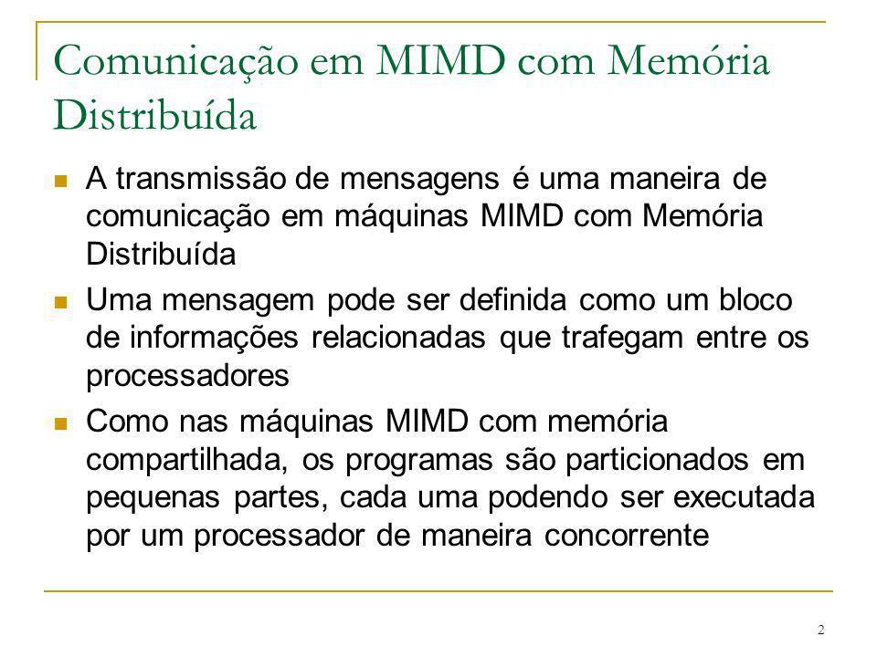 2 Comunicação em MIMD com Memória Distribuída A transmissão de mensagens é uma maneira de comunicação em máquinas MIMD com Memória Distribuída Uma men