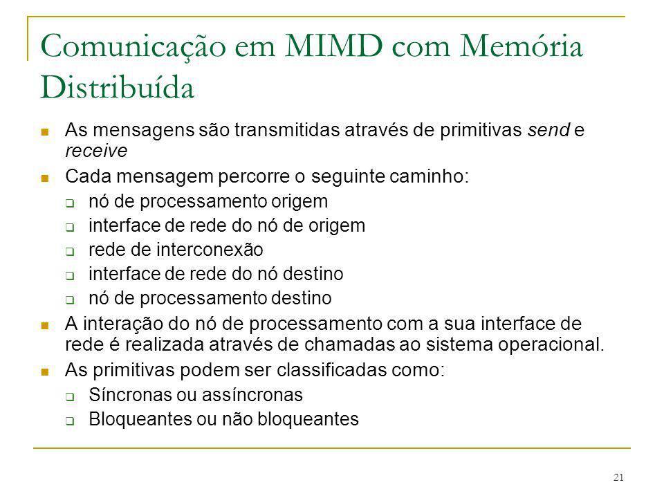21 Comunicação em MIMD com Memória Distribuída As mensagens são transmitidas através de primitivas send e receive Cada mensagem percorre o seguinte ca