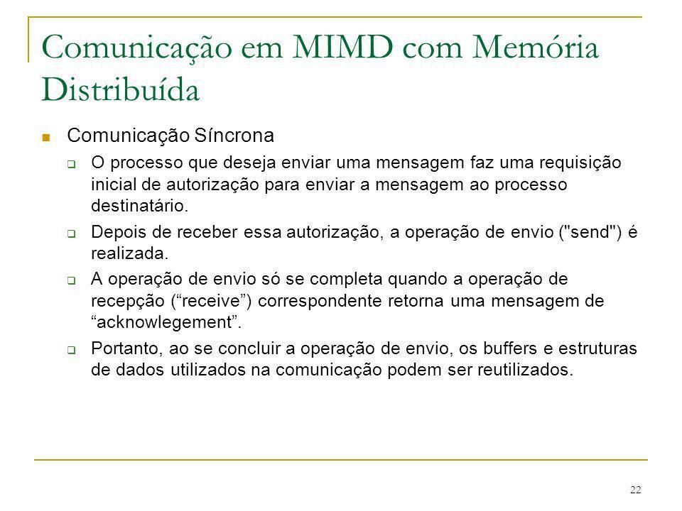 23 Comunicação em MIMD com Memória Distribuída Comunicação Síncrona Este modo de comunicação é simples e seguro, contudo elimina a possibilidade de haver superposição entre o processamento da aplicação e o processamento da transmissão das mensagens.