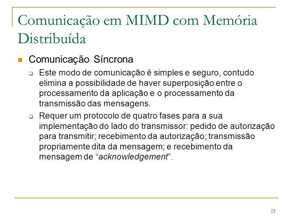 23 Comunicação em MIMD com Memória Distribuída Comunicação Síncrona Este modo de comunicação é simples e seguro, contudo elimina a possibilidade de ha