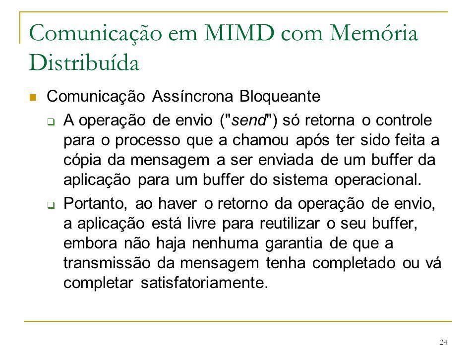 25 Comunicação em MIMD com Memória Distribuída Comunicação Assíncrona Bloqueante A operação de envio bloqueante difere da operação de envio síncrona, uma vez que não é implementado o protocolo de quatro fases entre os processos origem e destino.