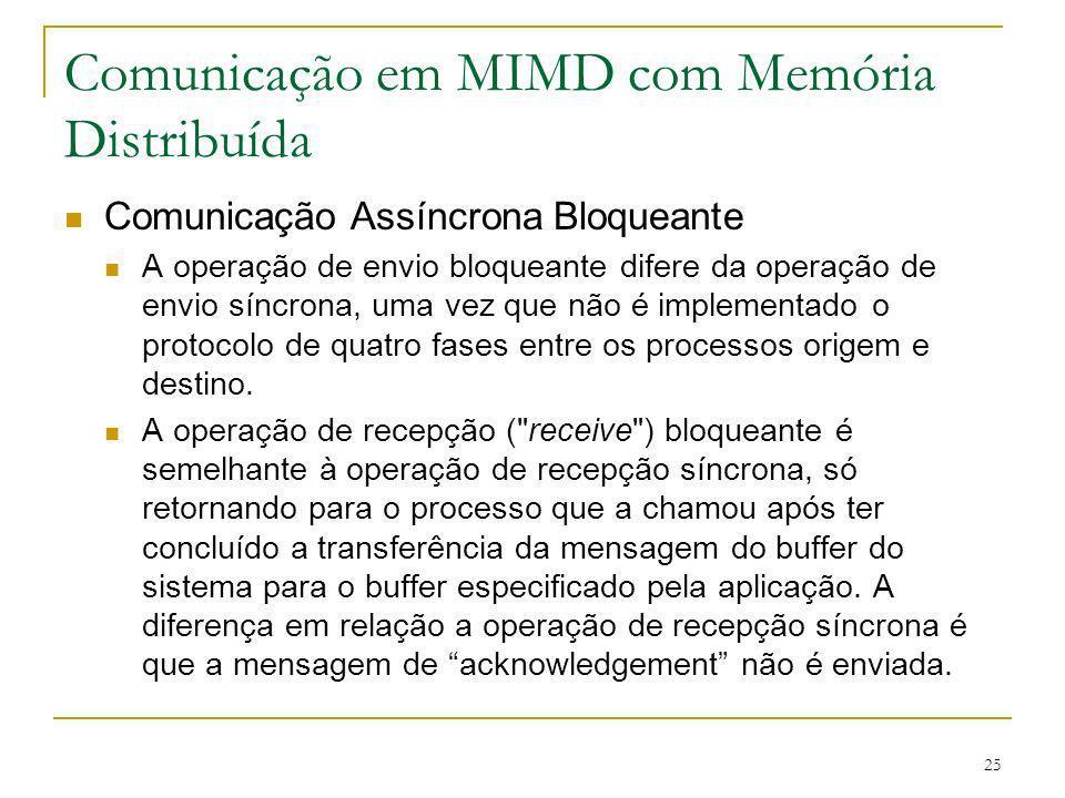 25 Comunicação em MIMD com Memória Distribuída Comunicação Assíncrona Bloqueante A operação de envio bloqueante difere da operação de envio síncrona,
