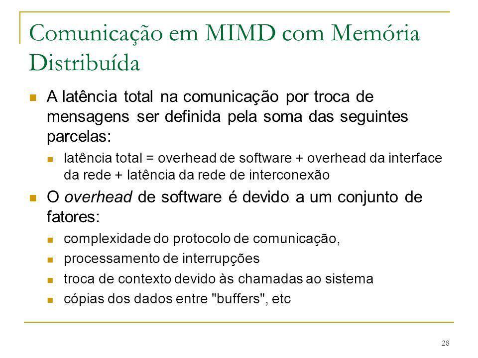 28 Comunicação em MIMD com Memória Distribuída A latência total na comunicação por troca de mensagens ser definida pela soma das seguintes parcelas: l