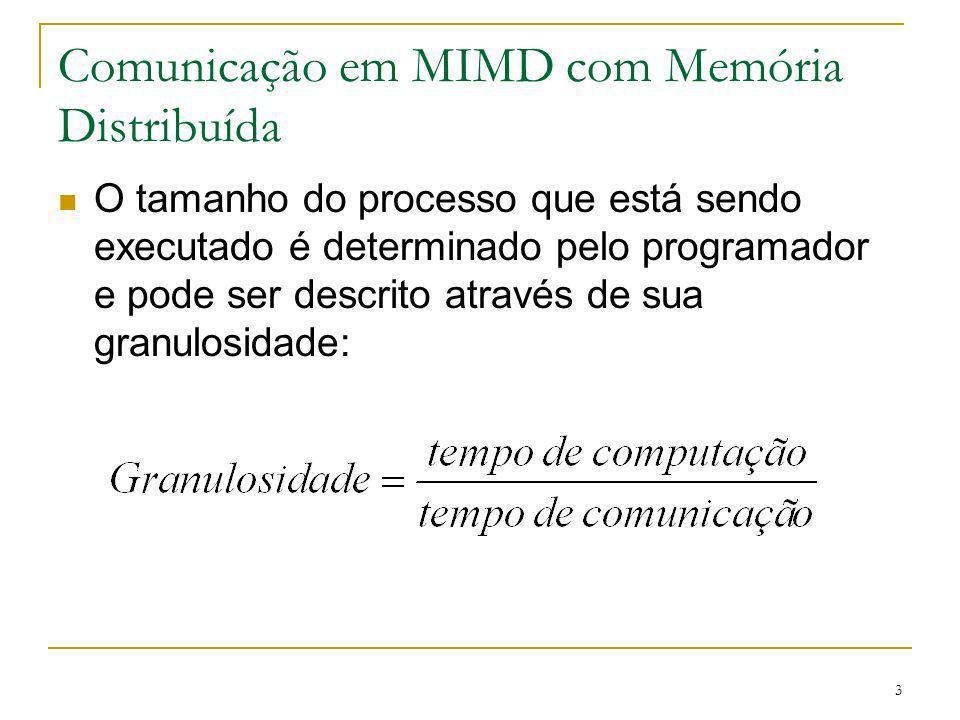 3 Comunicação em MIMD com Memória Distribuída O tamanho do processo que está sendo executado é determinado pelo programador e pode ser descrito atravé