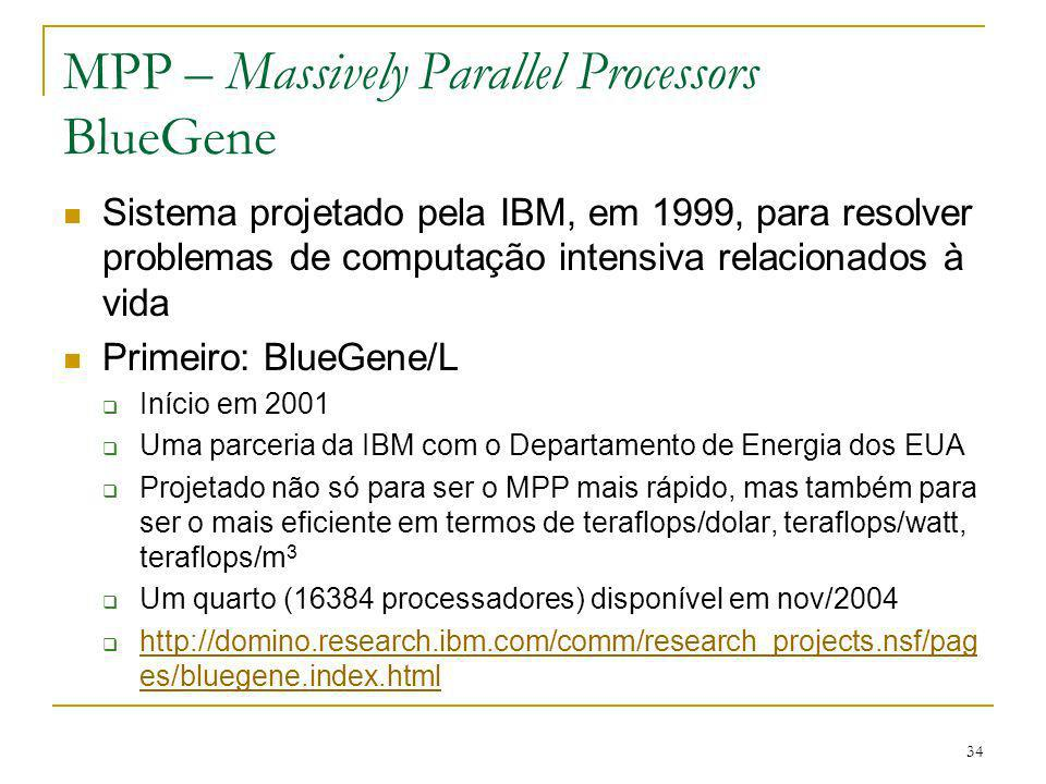 35 MPP – Massively Parallel Processors BlueGene O coração do BlueGene é um chip que contém dois cores do processador PowerPC 440, a 700 MHz PowerPC 440 é um processador pipeline com 2 unidades superescalares Rede de interconexão: Torus 3D