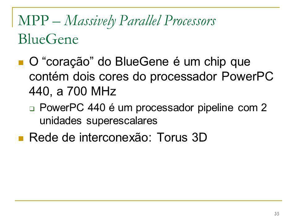 35 MPP – Massively Parallel Processors BlueGene O coração do BlueGene é um chip que contém dois cores do processador PowerPC 440, a 700 MHz PowerPC 44