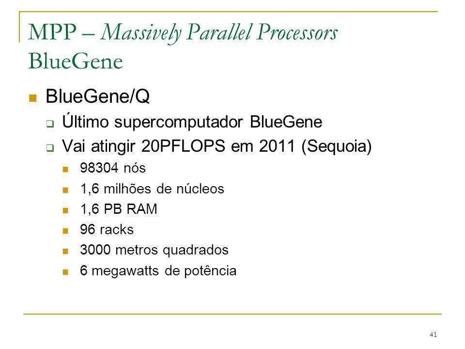 41 MPP – Massively Parallel Processors BlueGene BlueGene/Q Último supercomputador BlueGene Vai atingir 20PFLOPS em 2011 (Sequoia) 98304 nós 1,6 milhõe