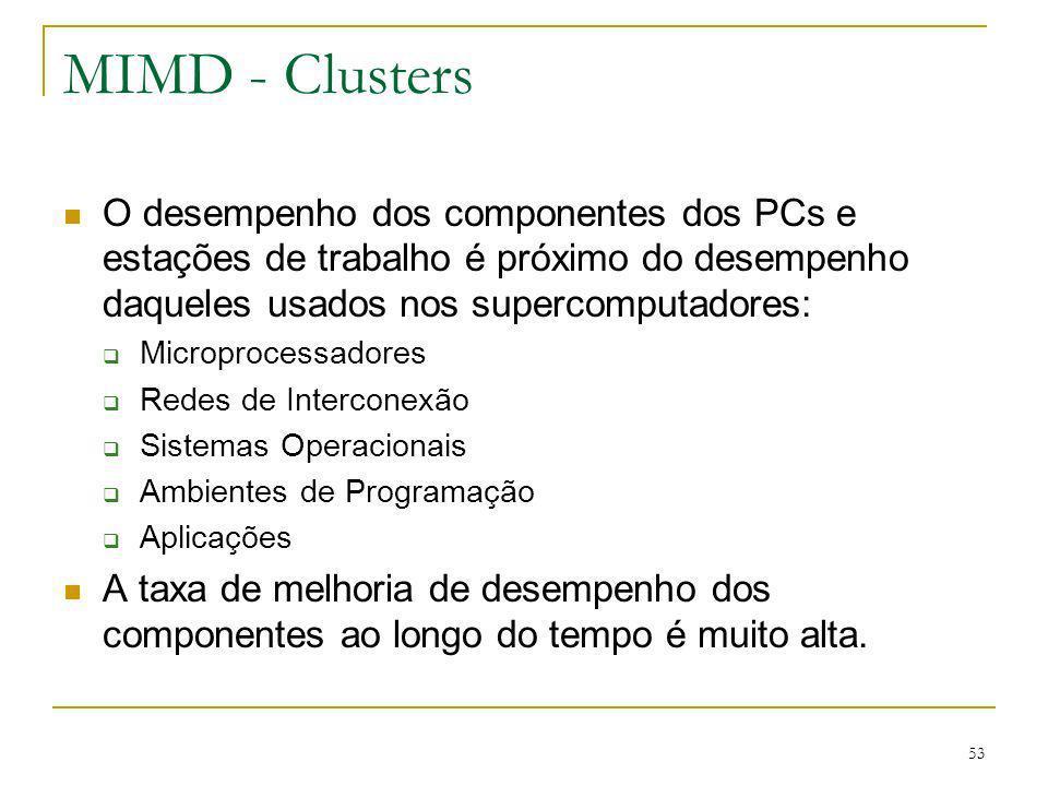 53 MIMD - Clusters O desempenho dos componentes dos PCs e estações de trabalho é próximo do desempenho daqueles usados nos supercomputadores: Micropro