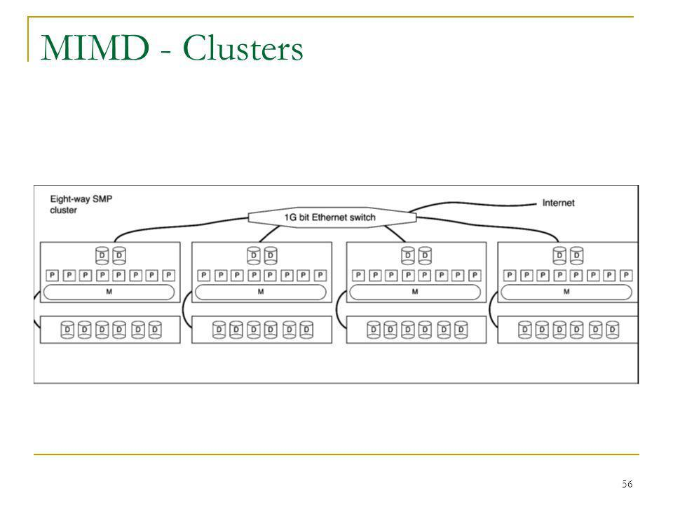 56 MIMD - Clusters