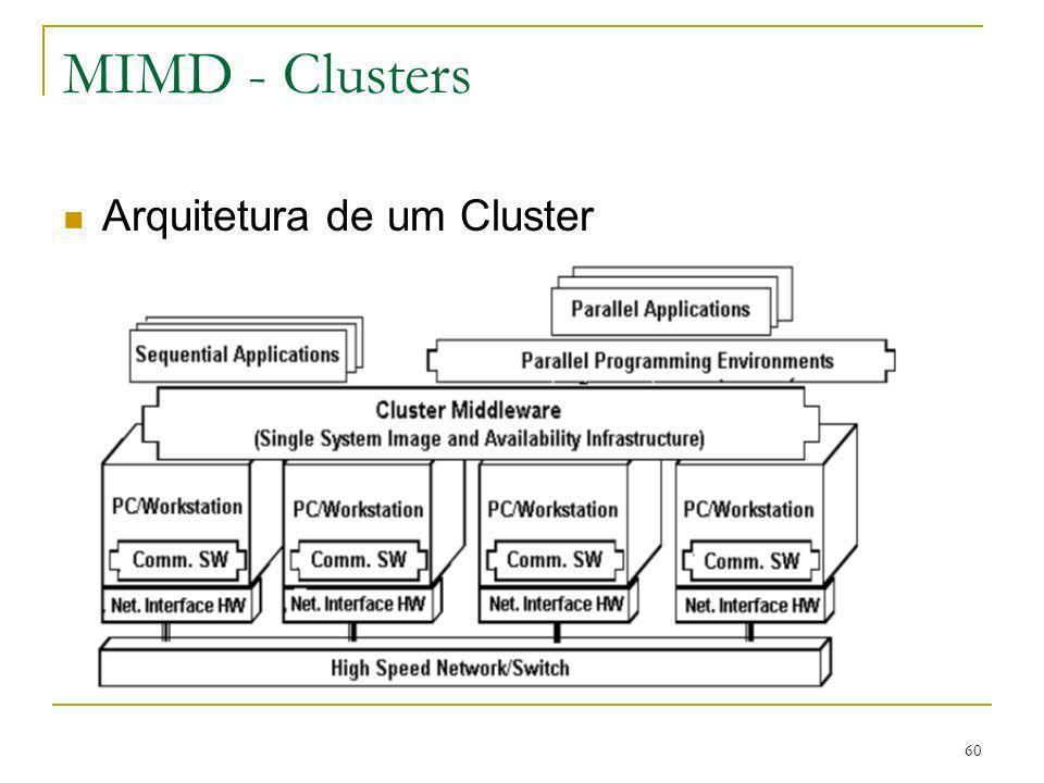 61 MIMD - Clusters Maiores desafios: Escalabilidade (física e da aplicação) Disponibilidade (gerenciamento de falhas) Imagem única do sistema (faz o usuário perceber que é um único sistema) Comunicação rápida (redes e protocolos de comunicação) Balanceamento de carga (CPU, Rede, Memória, Discos) Segurança e Criptografia (clusters de clusters) Programabilidade (administração e controle) Aplicabilidade (aplicações voltadas para o cluster)