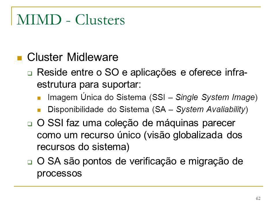 62 MIMD - Clusters Cluster Midleware Reside entre o SO e aplicações e oferece infra- estrutura para suportar: Imagem Única do Sistema (SSI – Single Sy