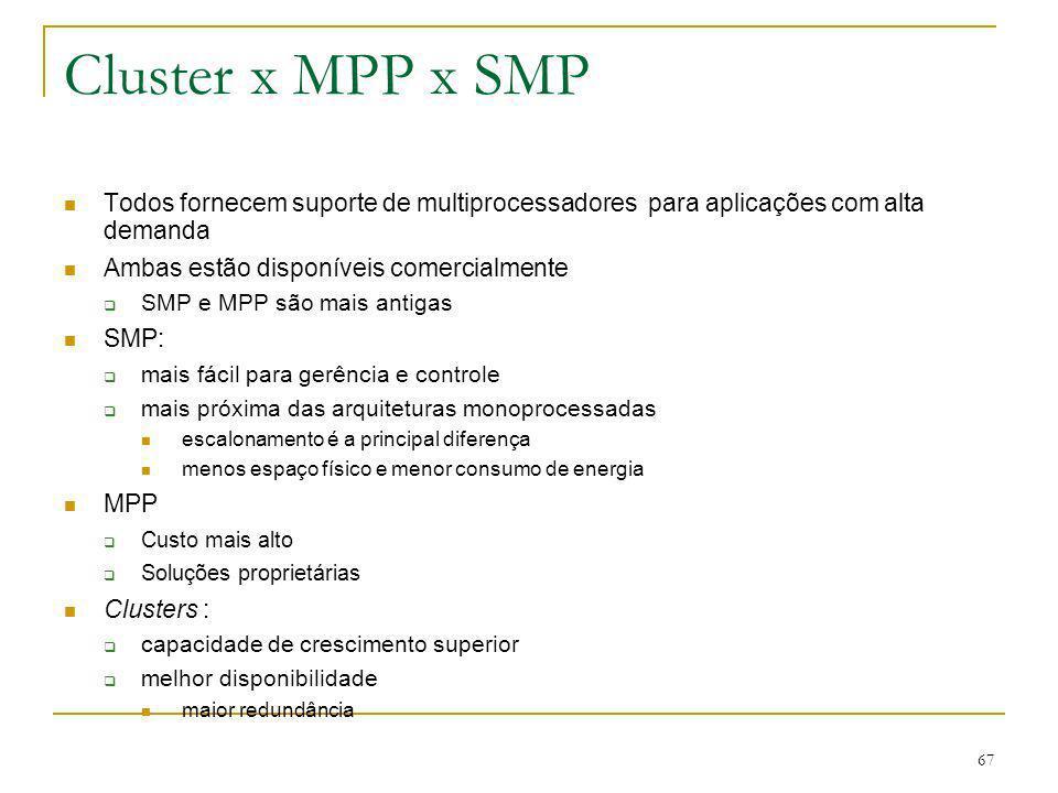 67 Cluster x MPP x SMP Todos fornecem suporte de multiprocessadores para aplicações com alta demanda Ambas estão disponíveis comercialmente SMP e MPP