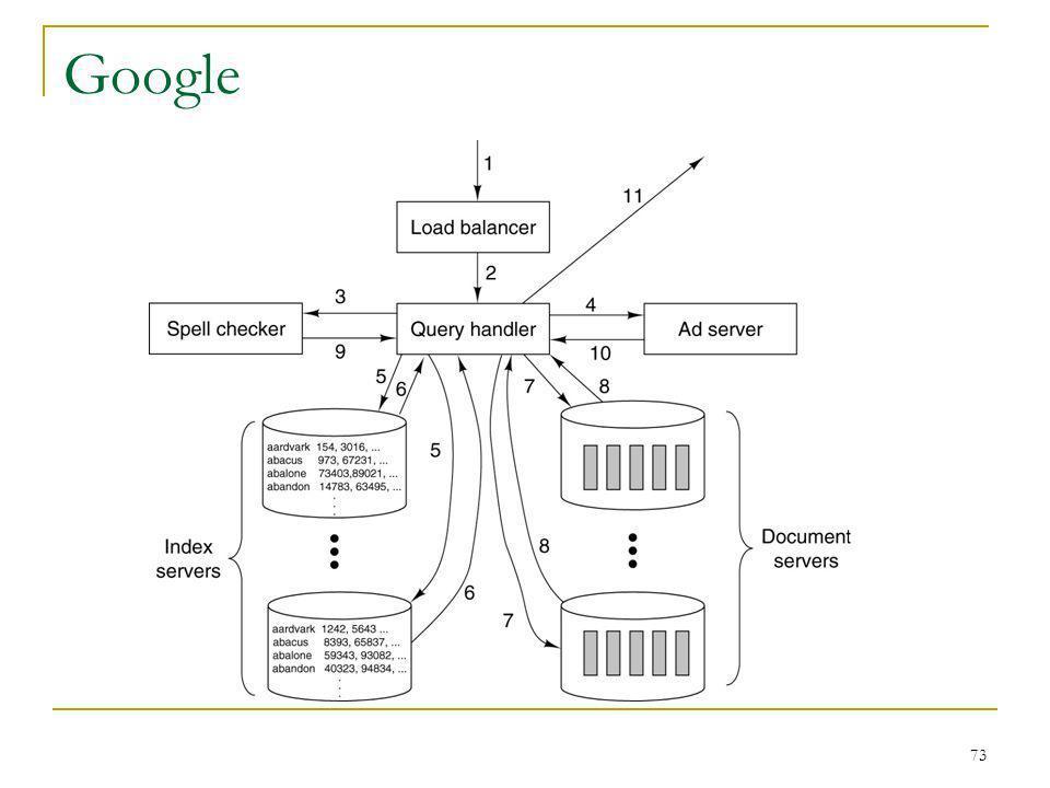 74 Google Ao fazer uma pergunta para o Google, o navegador do usuário deve primeiro fazer a conversão do DNS para um endereço IP em particular.
