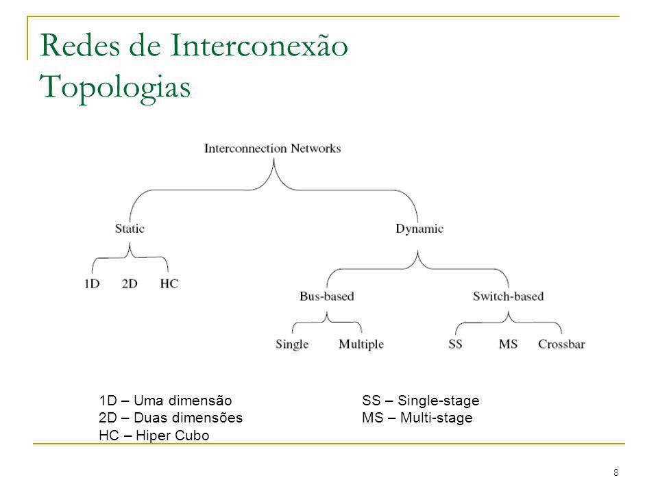 9 Redes de Interconexão Topologias Critérios para avaliação de uma topologia: Número total de ligações entre os componentes Grau do nó: quantas ligações diretas cada componente possui Diâmetro:maior distância entre dois componentes quaisquer da rede