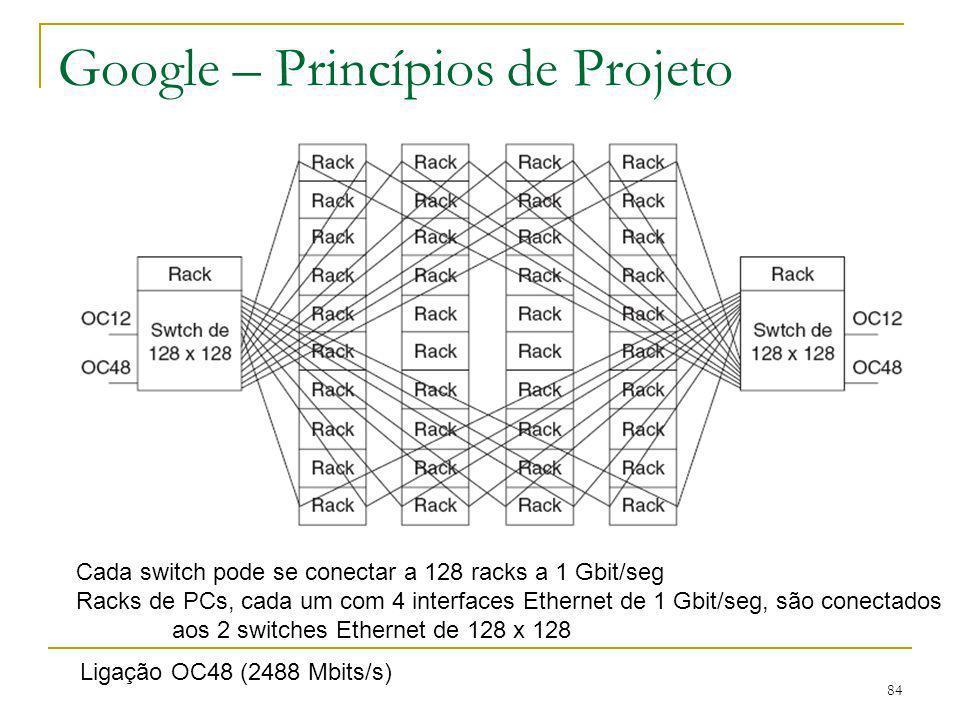 84 Google – Princípios de Projeto Cada switch pode se conectar a 128 racks a 1 Gbit/seg Racks de PCs, cada um com 4 interfaces Ethernet de 1 Gbit/seg,