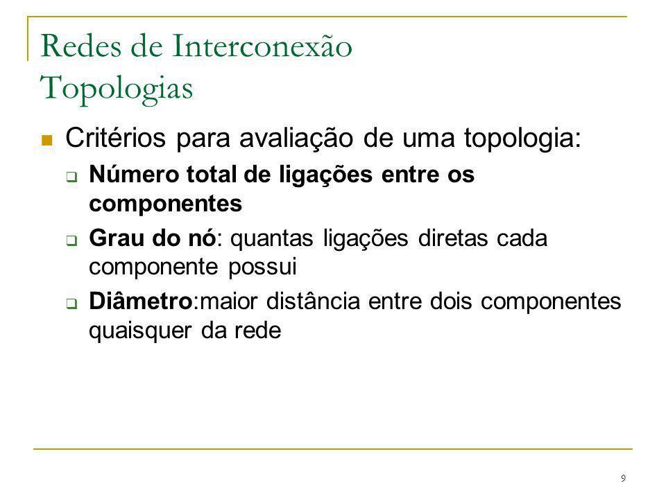9 Redes de Interconexão Topologias Critérios para avaliação de uma topologia: Número total de ligações entre os componentes Grau do nó: quantas ligaçõ