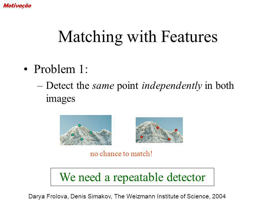 Matching with Features Problem 1: –Detect the same point independently in both images no chance to match! We need a repeatable detector Darya Frolova,