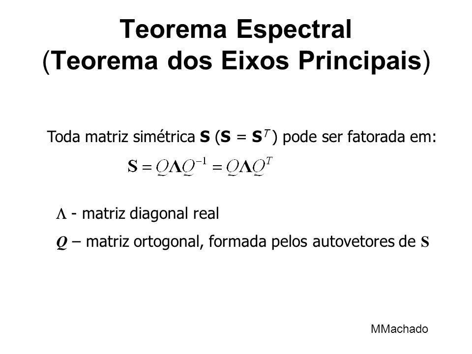 Teorema Espectral (Teorema dos Eixos Principais) Toda matriz simétrica S (S = S T ) pode ser fatorada em: - matriz diagonal real Q – matriz ortogonal,