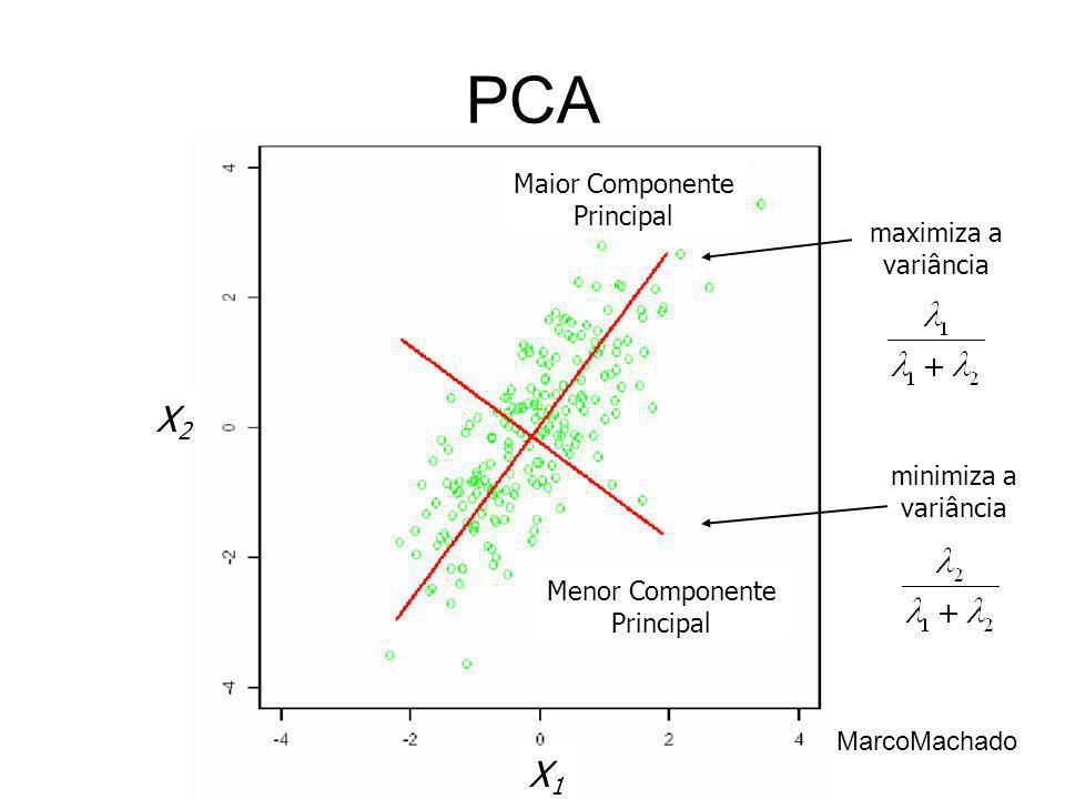 PCA maximiza a variância minimiza a variância Maior Componente Principal Menor Componente Principal X1X1 X2X2 MarcoMachado