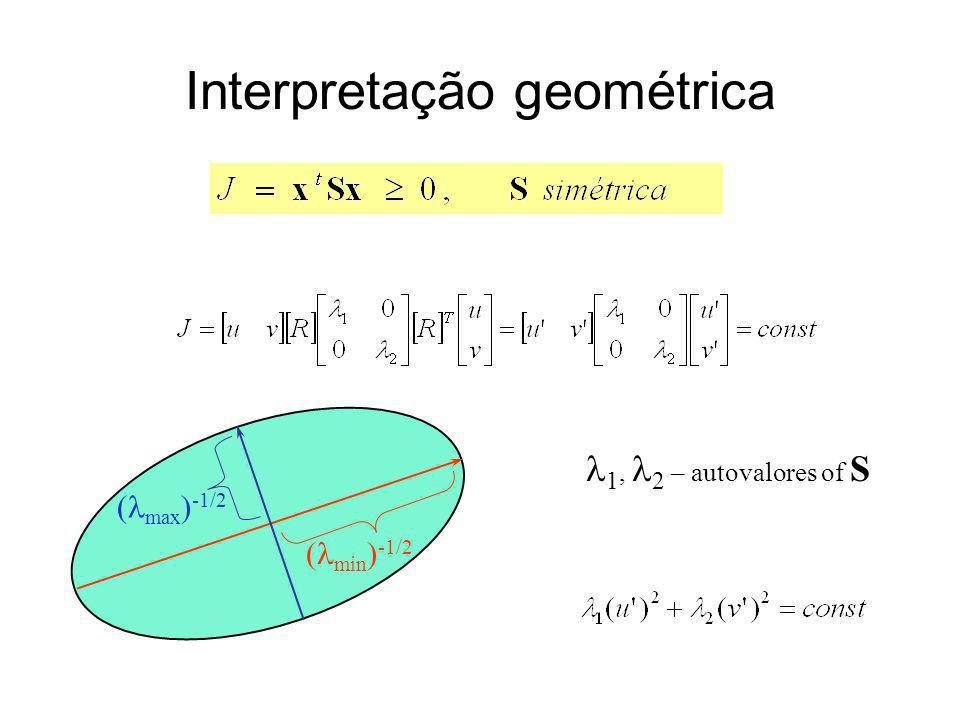 Interpretação geométrica 1, 2 – autovalores of S ( max ) -1/2 ( min ) -1/2