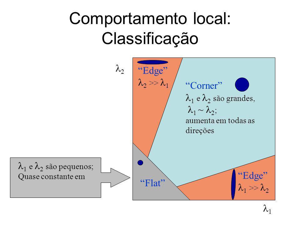 Comportamento local: Classificação 1 2 Corner 1 e 2 são grandes, 1 ~ 2 ; aumenta em todas as direções 1 e 2 são pequenos; Quase constante em Edge 1 >>