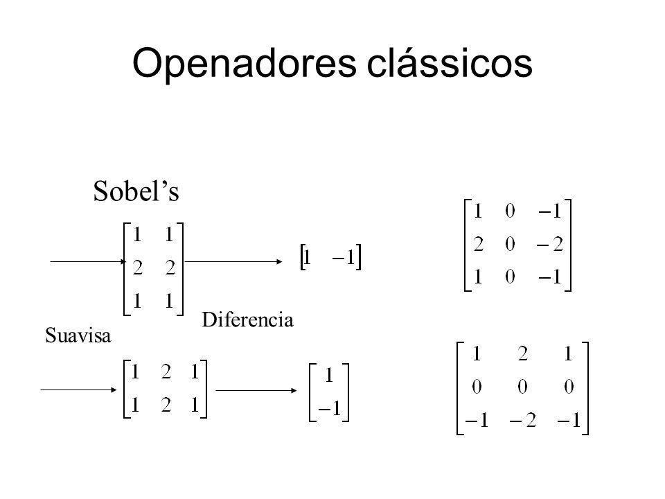 Openadores clássicos Sobels Suavisa Diferencia
