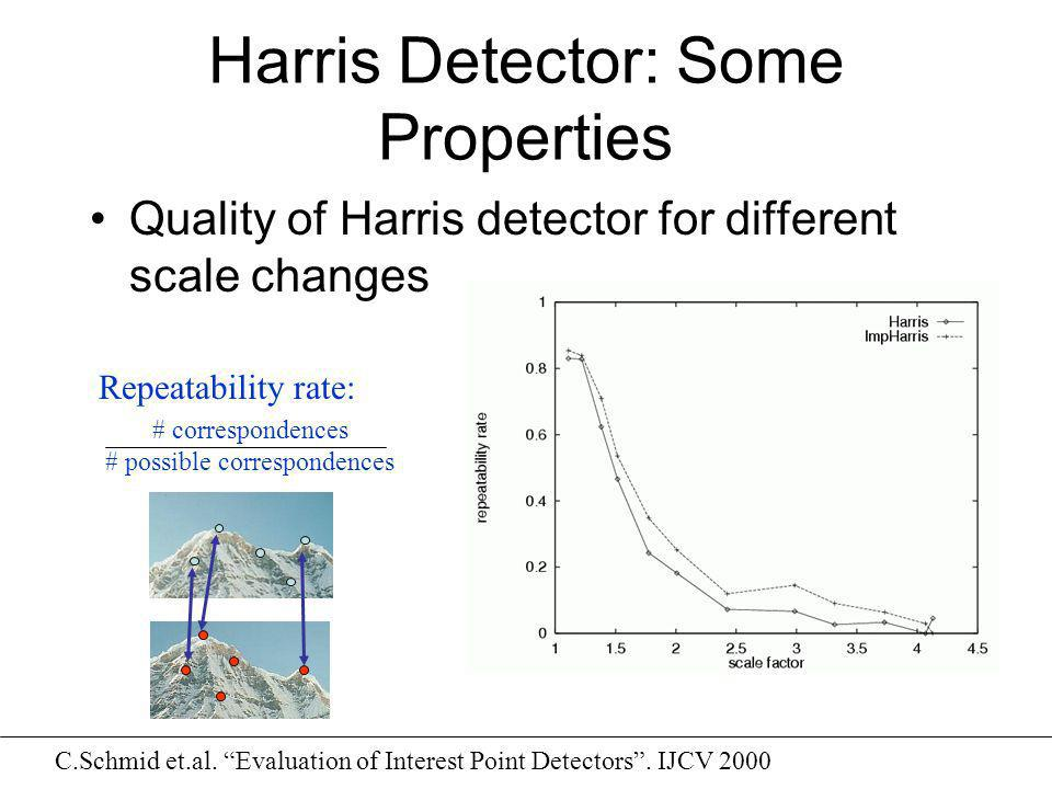 Harris Detector: Some Properties Quality of Harris detector for different scale changes Repeatability rate: # correspondences # possible correspondenc