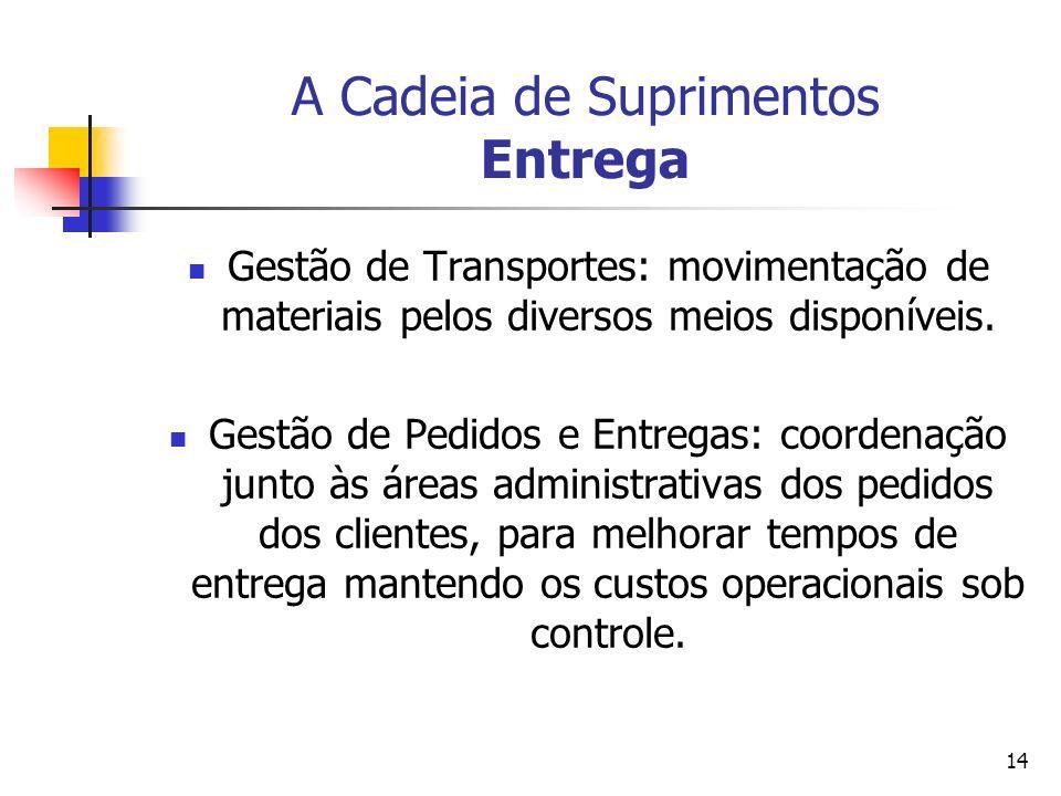 14 A Cadeia de Suprimentos Entrega Gestão de Transportes: movimentação de materiais pelos diversos meios disponíveis. Gestão de Pedidos e Entregas: co